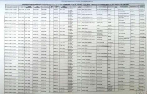 Algunos de los numeros viajes como pasajero de Abregu en el Deltacat II, implicado en contrabando